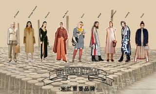 米蘭:品牌推薦(2019初秋)